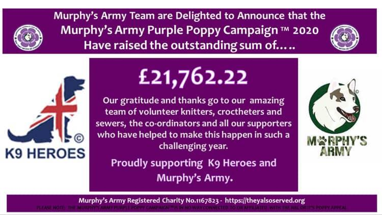 Over £21,000 Raised Murphy's Army Purple Poppy Campaign 2020!